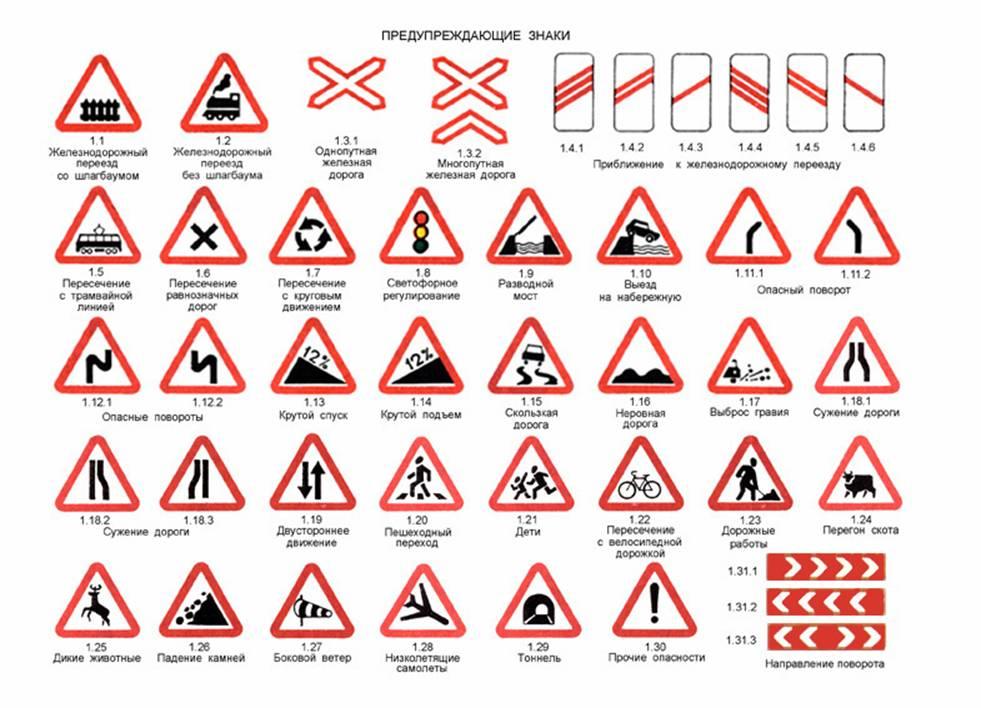 СКЛАД ЗАКОНОВ Рисунки дорожных знаков ...: www.6pl.ru/Vlad134/rdz03_pdd.htm