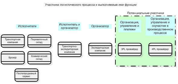 6pl.ru Схема 1.