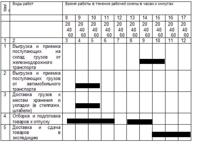 график уборки дома образец - фото 6