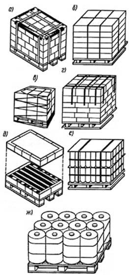 Схемы пакетов различных грузов