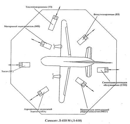 """Самолет Л-410 М (Л-610)"""""""