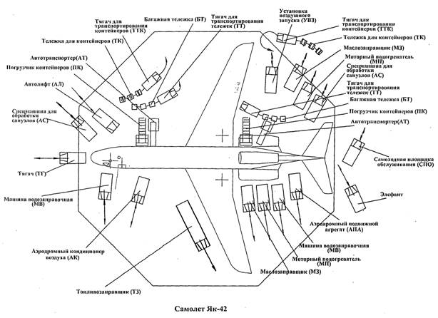 """Самолет Як-42"""""""