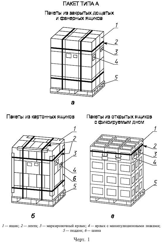 Гост 23285-78 пакеты транспортные для пищевых продуктов и стеклянной тары