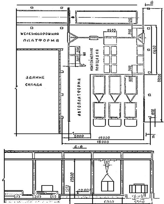 ВНТП 02-85 Ведомственные нормы